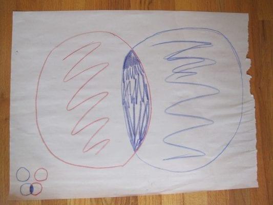 teach kids math with a venn diagram