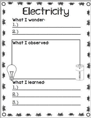 disolve an eggshell observation sheet