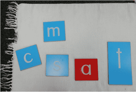 All You Need For An Easy Sandpaper Letters Lesson