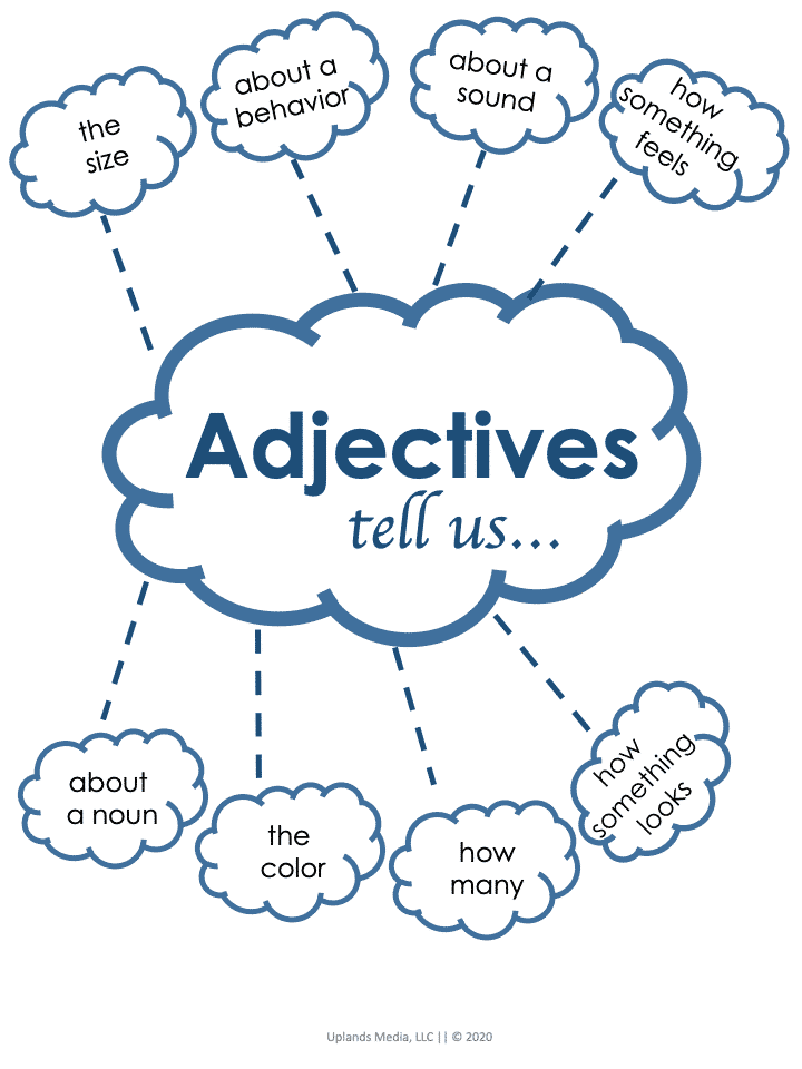 Fun Activities To Learn Adjectives
